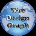 100% satysfakcji - WebDesignGraph WDG Lublin i okolice