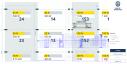 Dedykowana webowa aplikacja do sterowania i monitorowania oświetlenia na dużej hali produkcyjnej